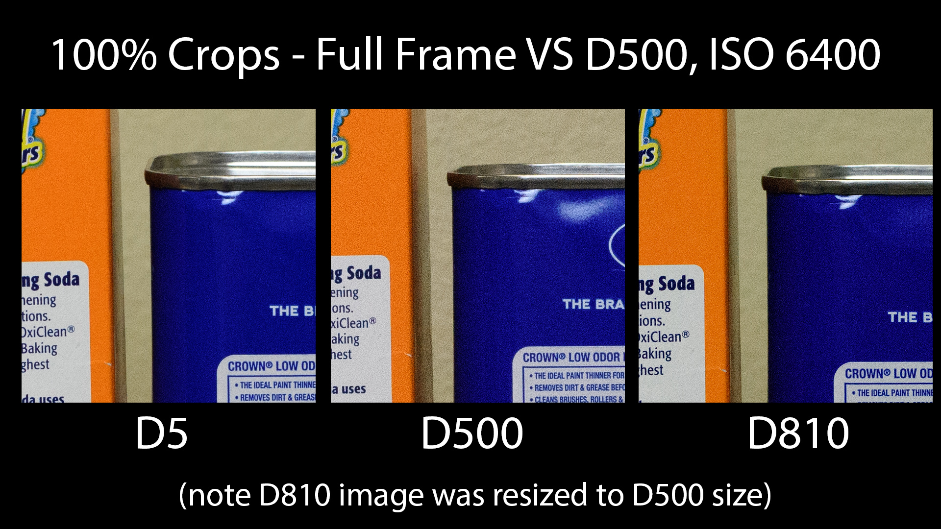 D500 vs FX Cameras ISO 6400