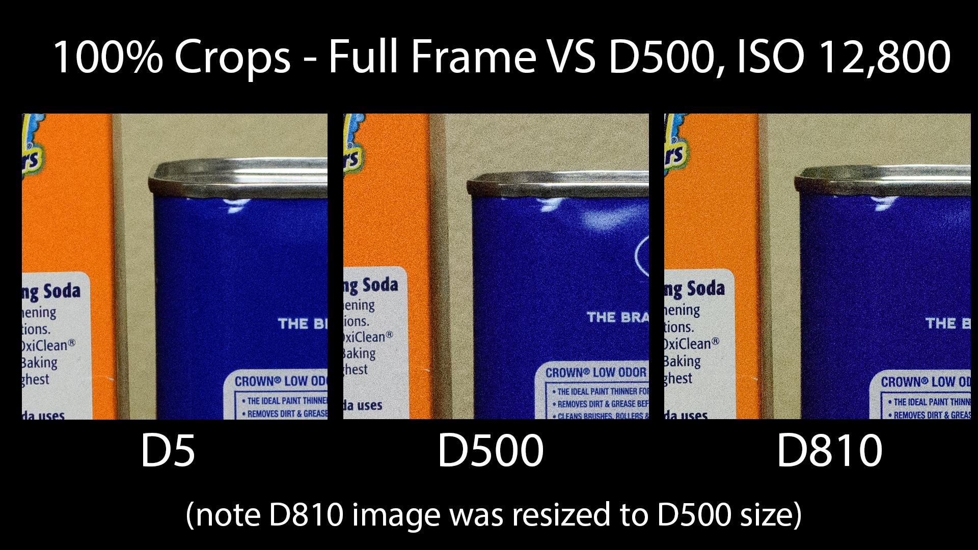 D500 vs FX Cameras ISO 12800