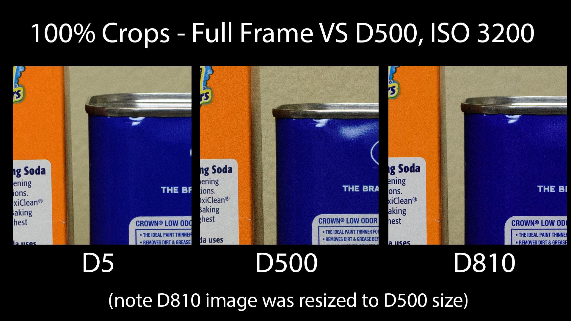 D500 vs FX Cameras ISO 3200
