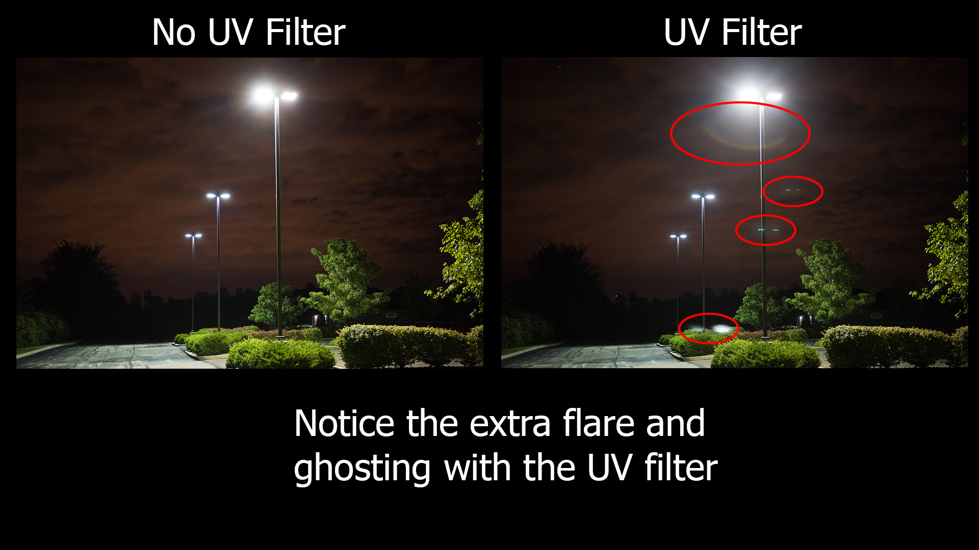 UV filter vs no filter ghosting