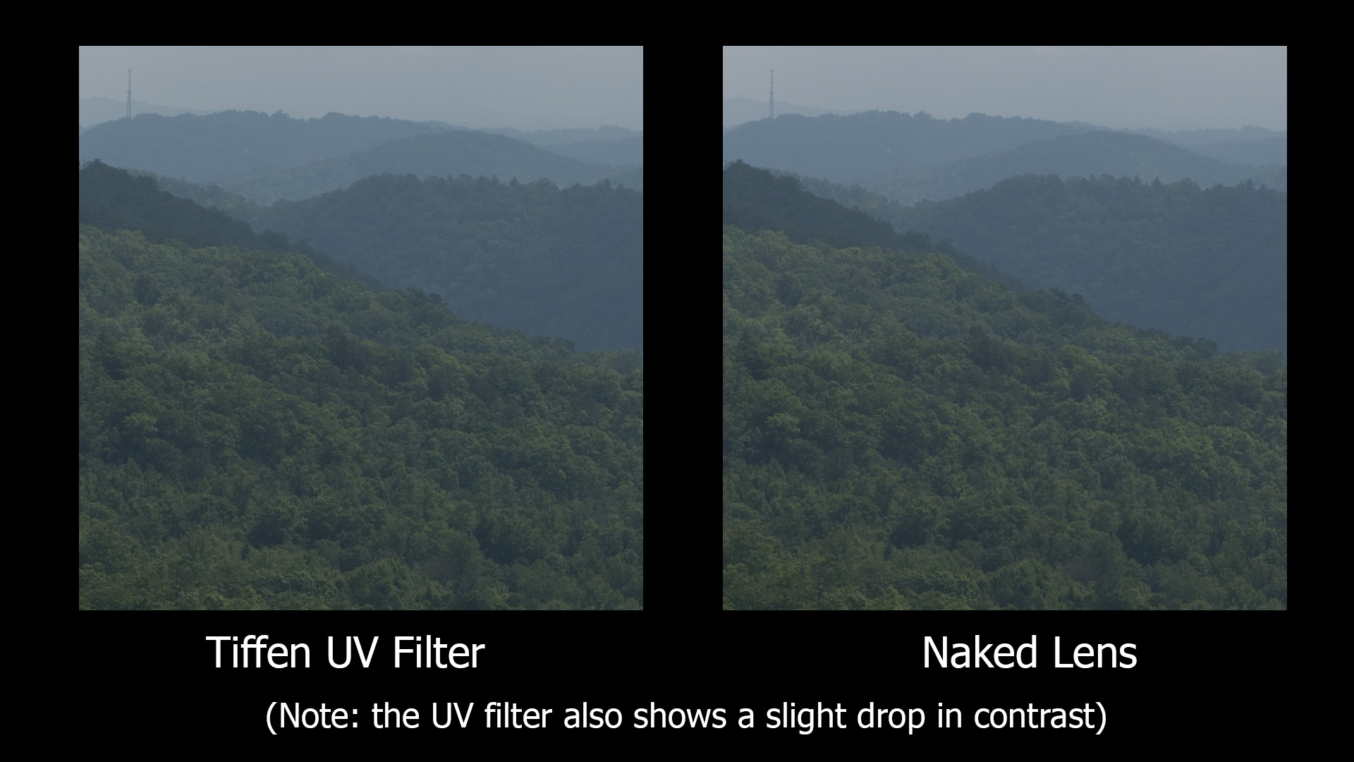 UV filter vs no filter sharpness